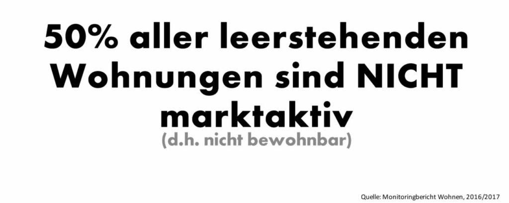 marktaktive-wohnungen-leipzig