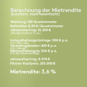 Berechnung der Mietrendite